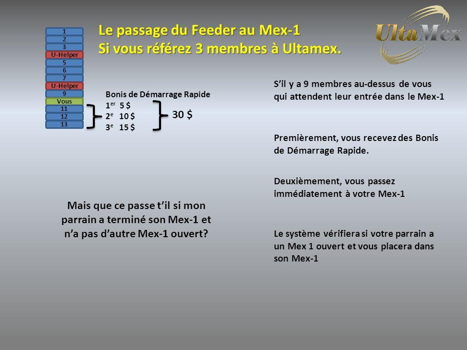 1 2 3 U-Helper 5 6 7 9 Vous Le passage du Feeder au Mex-1 Si vous référez 3 membres à Ultamex.