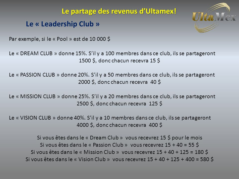 Par exemple, si le « Pool » est de 10 000 $ Le « DREAM CLUB » donne 15%.