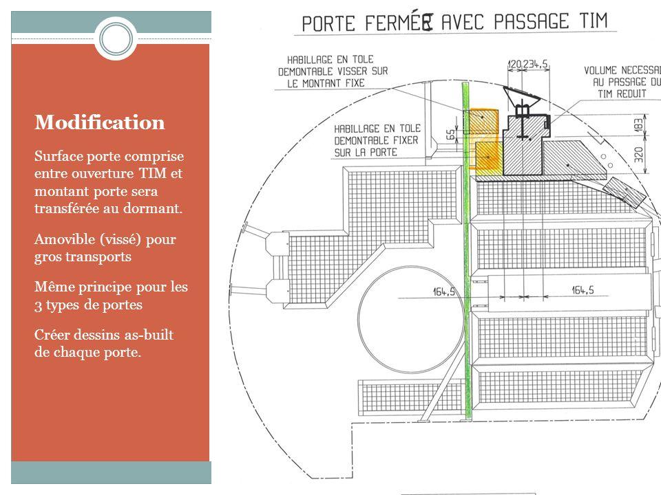 Portes secteur (12 pc) R11 R19 R34 R37 R51 R59 R771 RA43 RA47 RA63 RA67