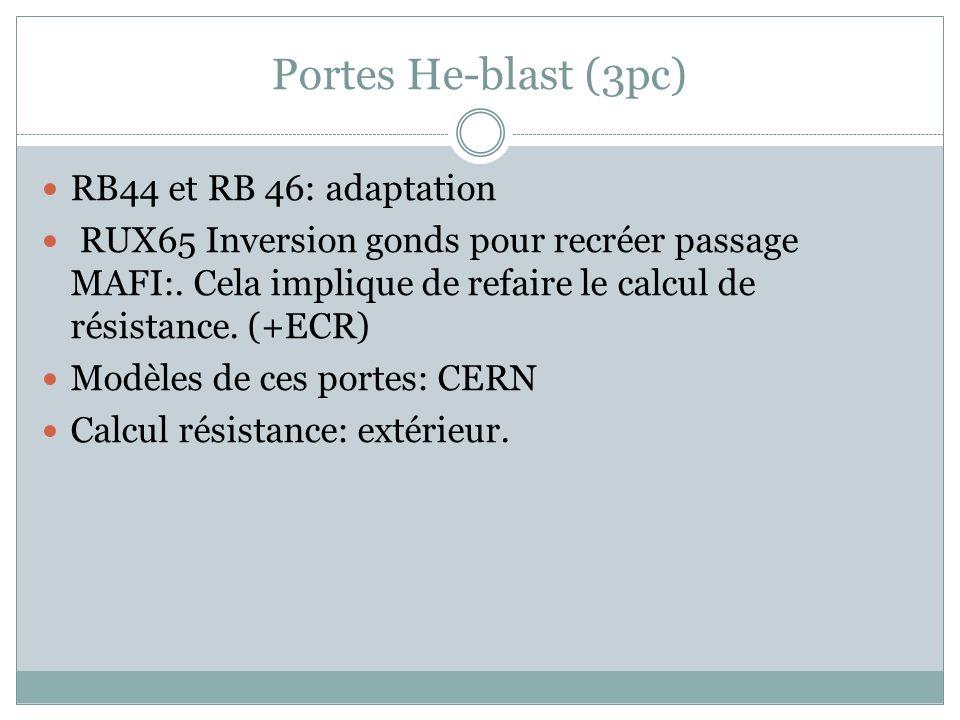 Portes He-blast (3pc) RB44 et RB 46: adaptation RUX65 Inversion gonds pour recréer passage MAFI:.