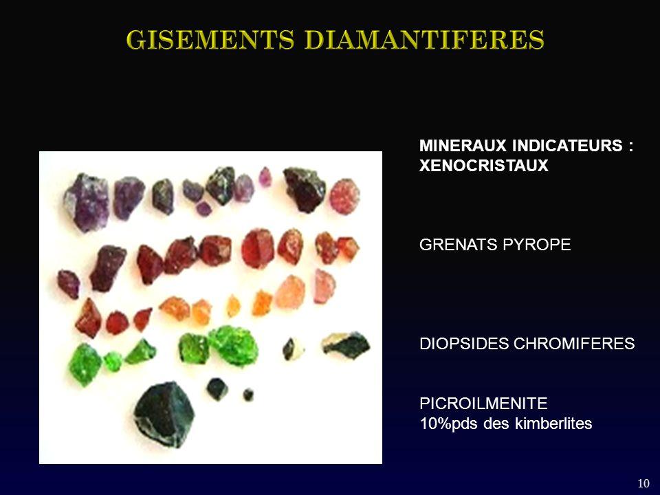 MINERAUX INDICATEURS : XENOCRISTAUX GRENATS PYROPE DIOPSIDES CHROMIFERES PICROILMENITE 10%pds des kimberlites 10