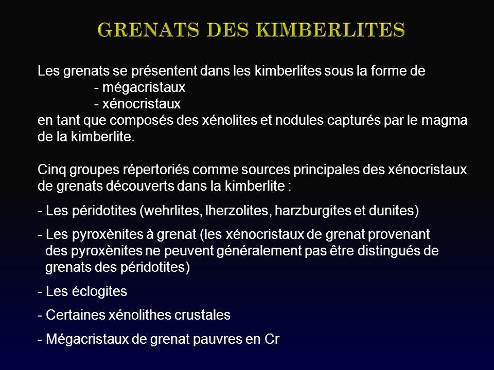Les grenats se présentent dans les kimberlites sous la forme de - mégacristaux - xénocristaux en tant que composés des xénolites et nodules capturés par le magma de la kimberlite.