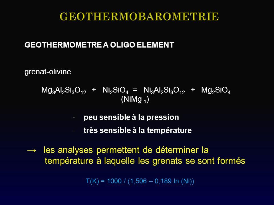 GEOTHERMOMETRE A OLIGO ELEMENT grenat-olivine Mg 3 Al 2 Si 3 O 12 + Ni 2 SiO 4 = Ni 3 Al 2 Si 3 O 12 + Mg 2 SiO 4 (NiMg -1 ) - peu sensible à la press