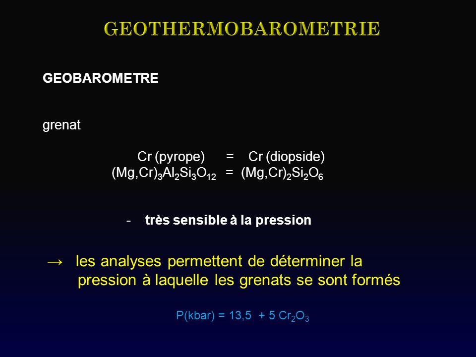 GEOBAROMETRE grenat Cr (pyrope) = Cr (diopside) (Mg,Cr) 3 Al 2 Si 3 O 12 = (Mg,Cr) 2 Si 2 O 6 - très sensible à la pression les analyses permettent de déterminer la pression à laquelle les grenats se sont formés P(kbar) = 13,5 + 5 Cr 2 O 3