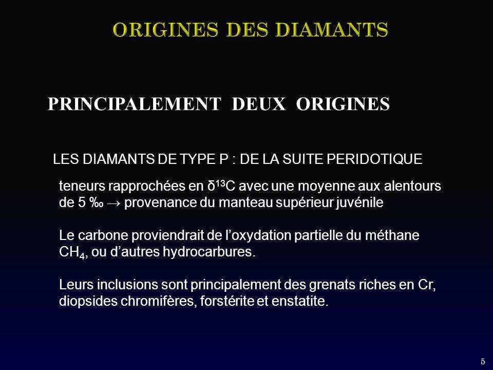 PRINCIPALEMENT DEUX ORIGINES LES DIAMANTS DE TYPE P : DE LA SUITE PERIDOTIQUE teneurs rapprochées en δ 13 C avec une moyenne aux alentours de 5 provenance du manteau supérieur juvénile Le carbone proviendrait de loxydation partielle du méthane CH 4, ou dautres hydrocarbures.