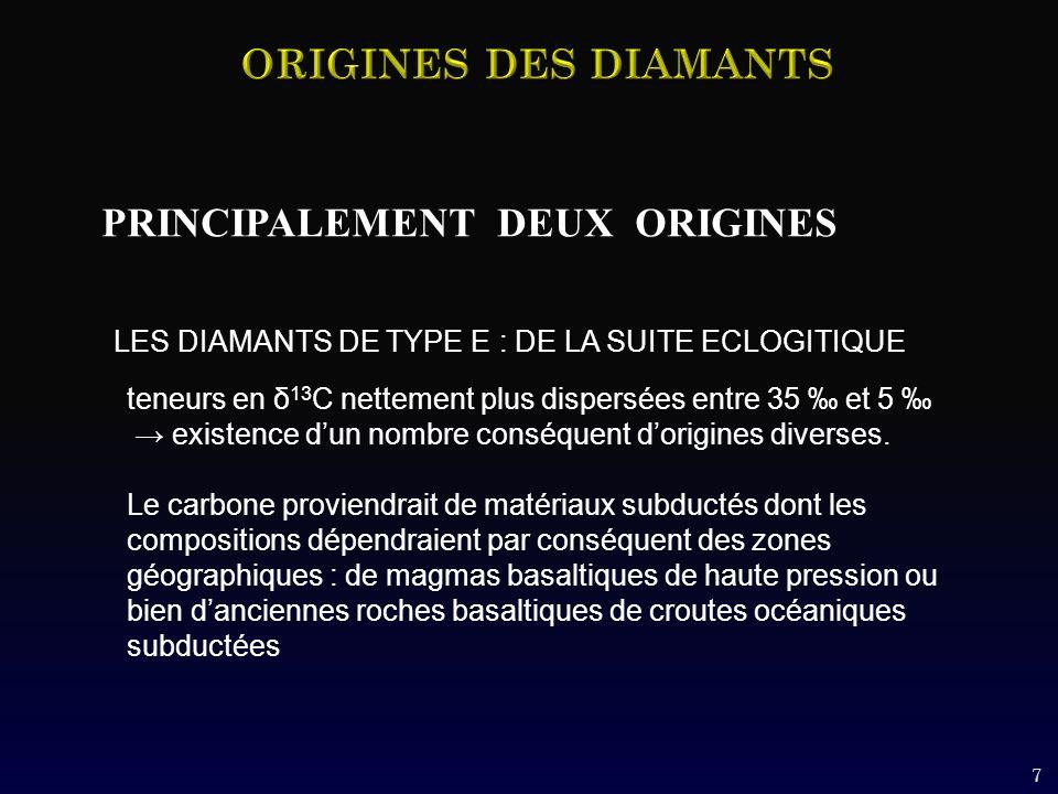 PRINCIPALEMENT DEUX ORIGINES LES DIAMANTS DE TYPE E : DE LA SUITE ECLOGITIQUE teneurs en δ 13 C nettement plus dispersées entre 35 et 5 existence dun nombre conséquent dorigines diverses.