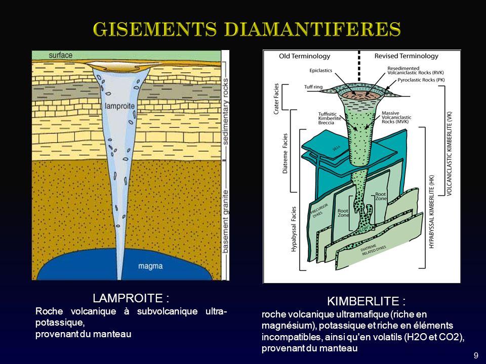 LAMPROITE : Roche volcanique à subvolcanique ultra- potassique, provenant du manteau KIMBERLITE : roche volcanique ultramafique (riche en magnésium), potassique et riche en éléments incompatibles, ainsi qu en volatils (H2O et CO2), provenant du manteau 9