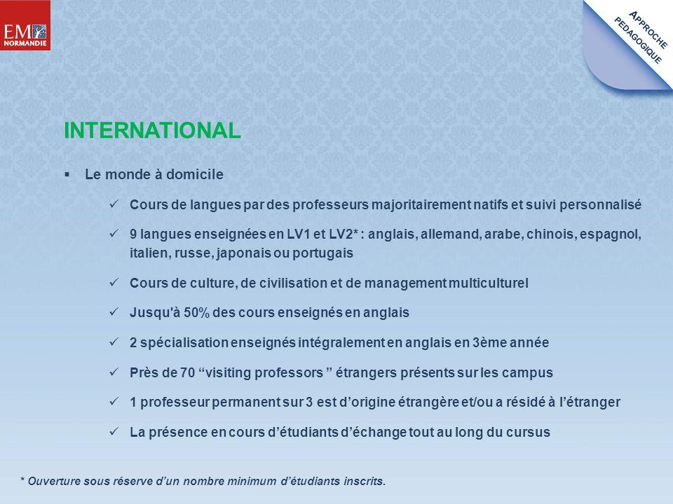 A PPROCHE PEDAGOGIQUE Le monde à domicile Cours de langues par des professeurs majoritairement natifs et suivi personnalisé 9 langues enseignées en LV