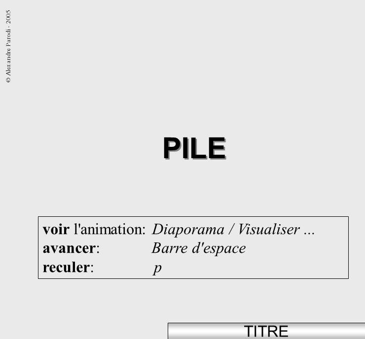 © Alexandre Parodi - 2005 USAGE La pile est utilisée pour stocker des informations en LIFO: informations lors de l appel et du retour des sous-programmes; informations locales à un bloc ; données intermédiaires lors du calcul.