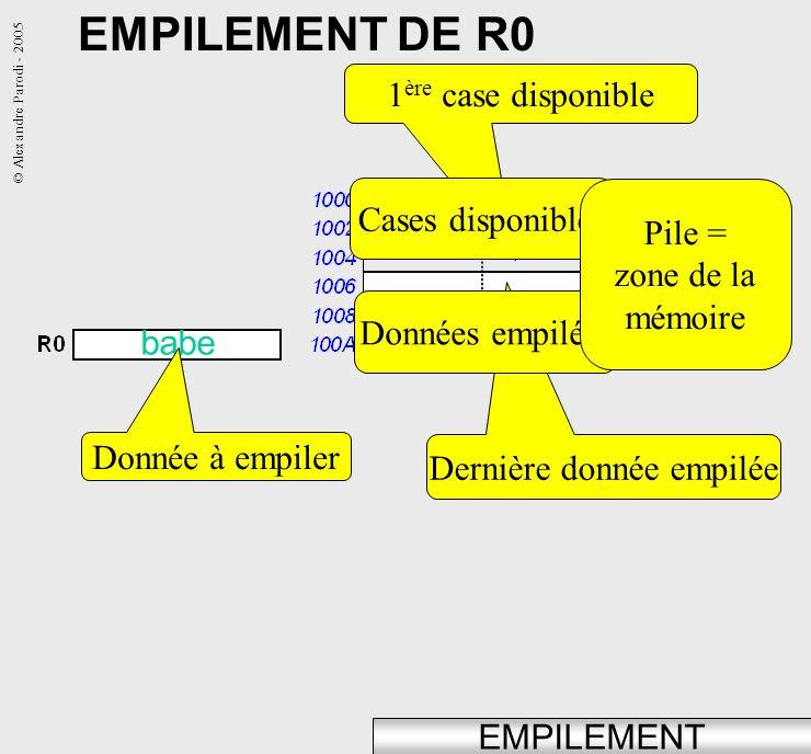 © Alexandre Parodi - 2005 1004 PoP Word AVANT pam POP Word to R1 0101 SP pointe sur la donnée au sommet de la pile SP est le pointeur de pile Stack Pointer babe