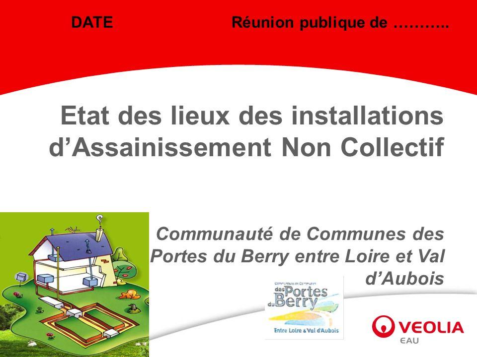 Etat des lieux des installations dAssainissement Non Collectif DATE Réunion publique de ……….. Communauté de Communes des Portes du Berry entre Loire e