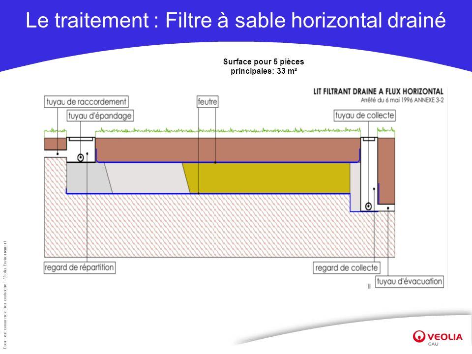 Document commercial non contractuel –Veolia Environnement Le traitement : Filtre à sable horizontal drainé Surface pour 5 pièces principales: 33 m²