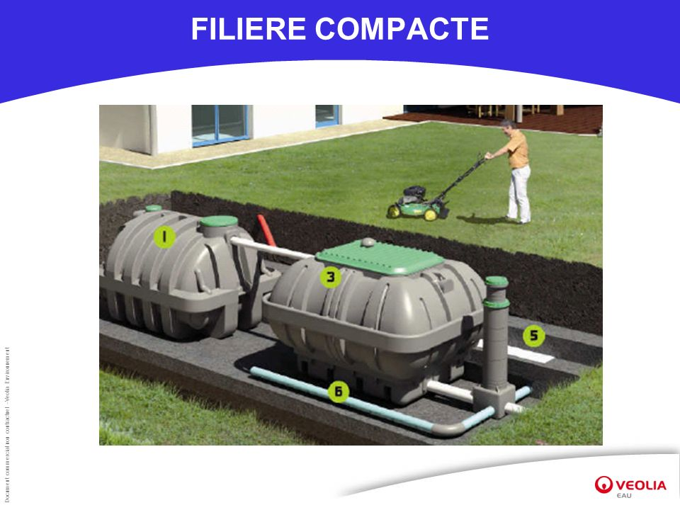 Document commercial non contractuel –Veolia Environnement FILIERE COMPACTE