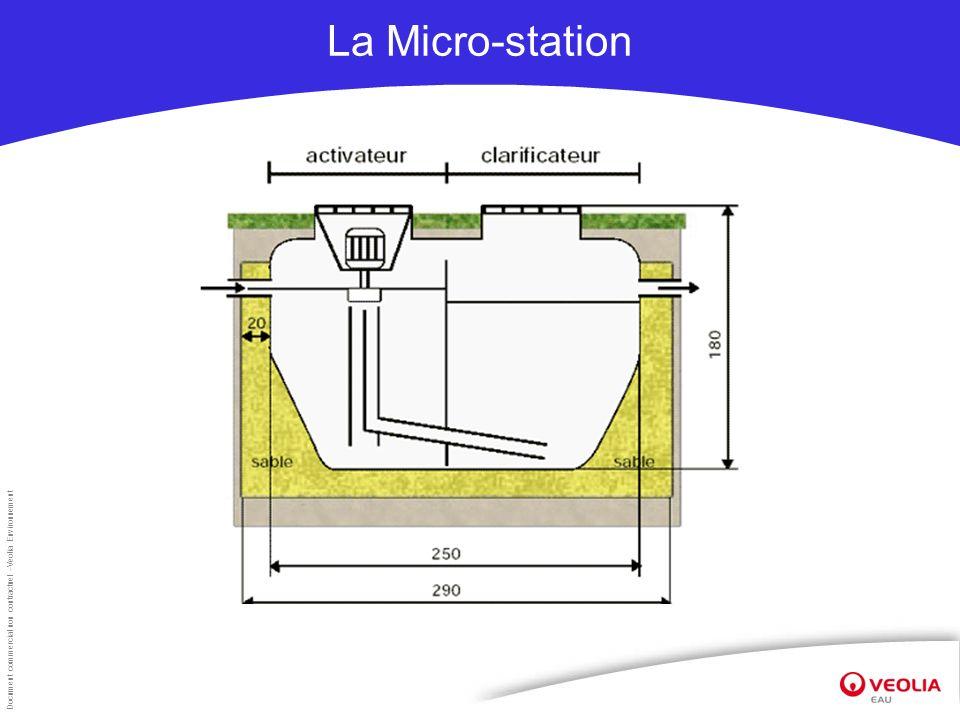 Document commercial non contractuel –Veolia Environnement La Micro-station