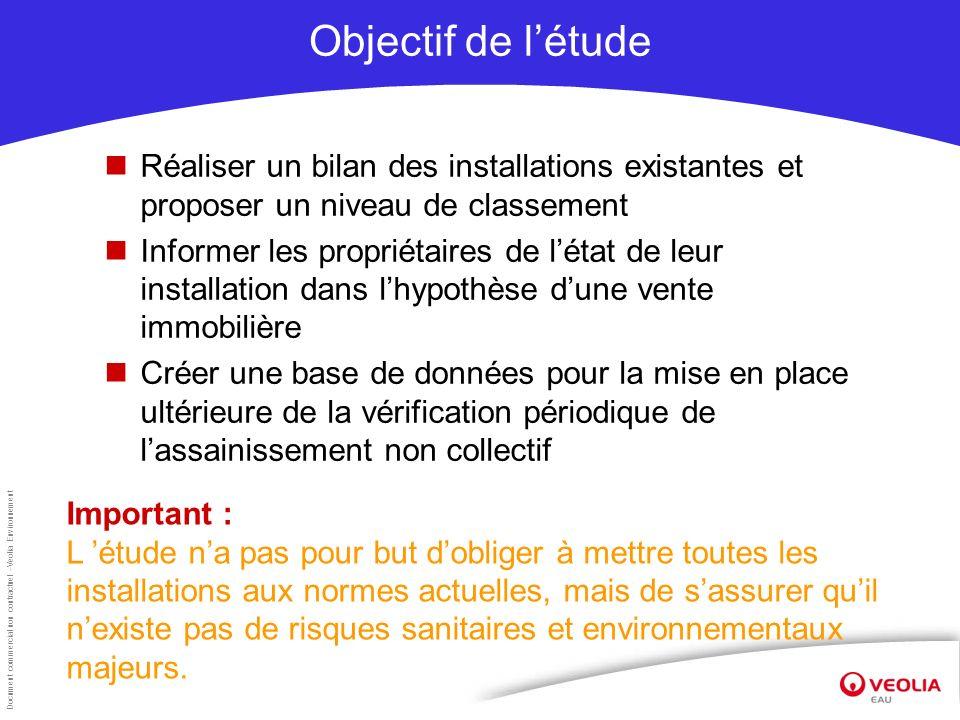 Document commercial non contractuel –Veolia Environnement Objectif de létude Réaliser un bilan des installations existantes et proposer un niveau de c