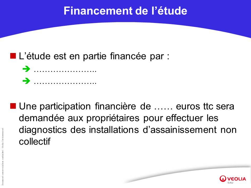 Document commercial non contractuel –Veolia Environnement Financement de létude Létude est en partie financée par : ………………….. Une participation financ