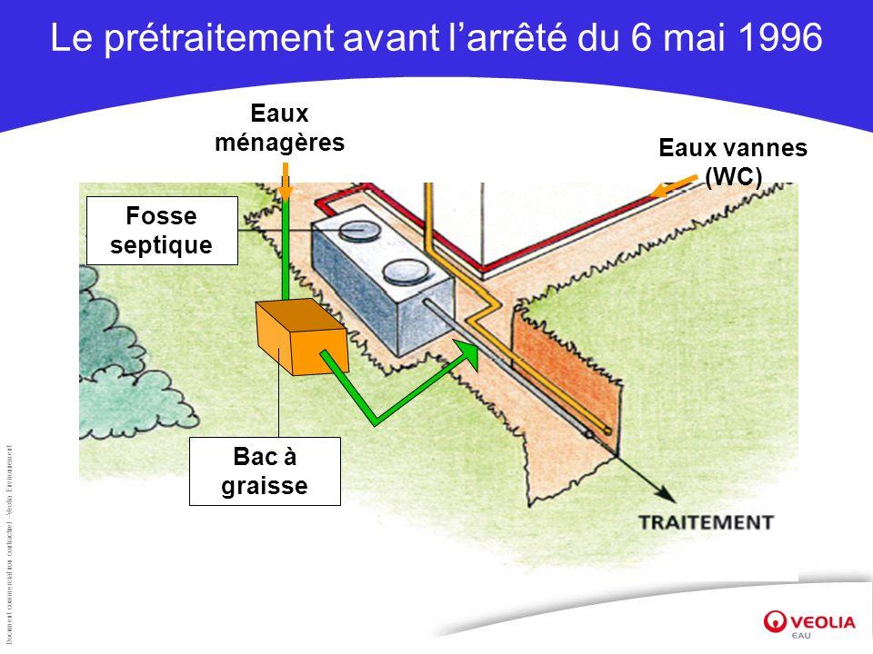 Document commercial non contractuel –Veolia Environnement Le prétraitement avant larrêté du 6 mai 1996 Eaux vannes (WC) Fosse septique Eaux ménagères