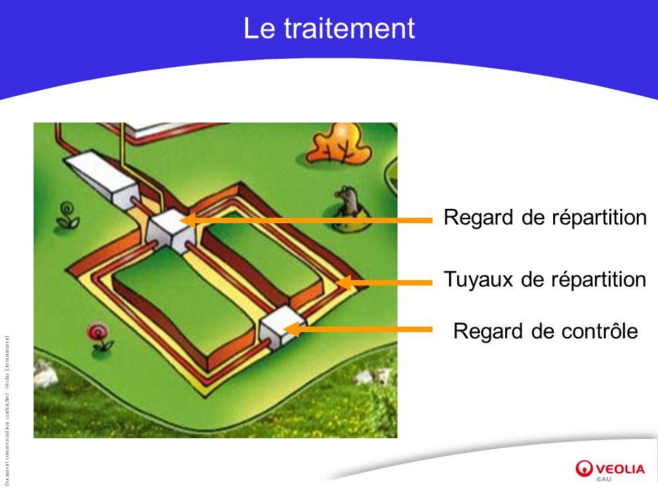 Document commercial non contractuel –Veolia Environnement Le traitement Regard de répartition Tuyaux de répartition Regard de contrôle