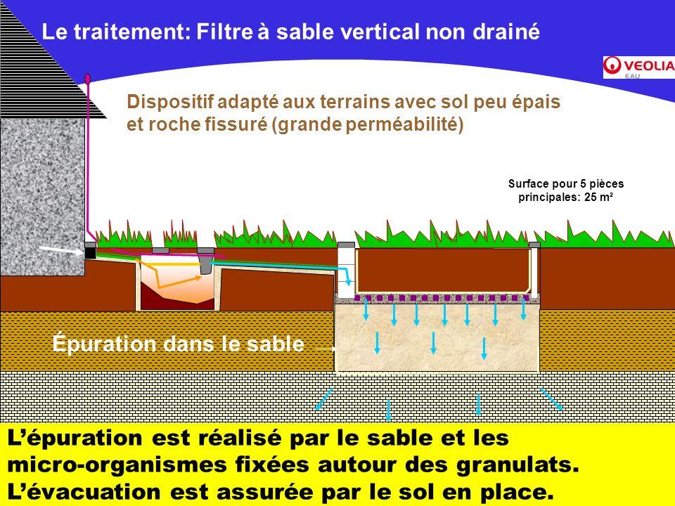 Document commercial non contractuel –Veolia Environnement Épuration dans le sable Dispositif adapté aux terrains avec sol peu épais et roche fissuré (