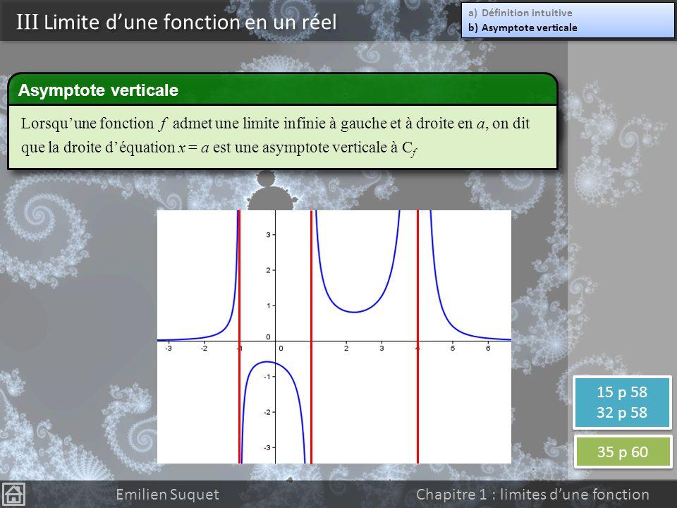 Théorème : fonctions usuelles définies en a (admis) Théorème : fonctions usuelles définies en a (admis) III Limite dune fonction en un réel a)Définition intuitive b)Asymptote verticale a)Définition intuitive b)Asymptote verticale Emilien Suquet Chapitre 1 : limites dune fonction