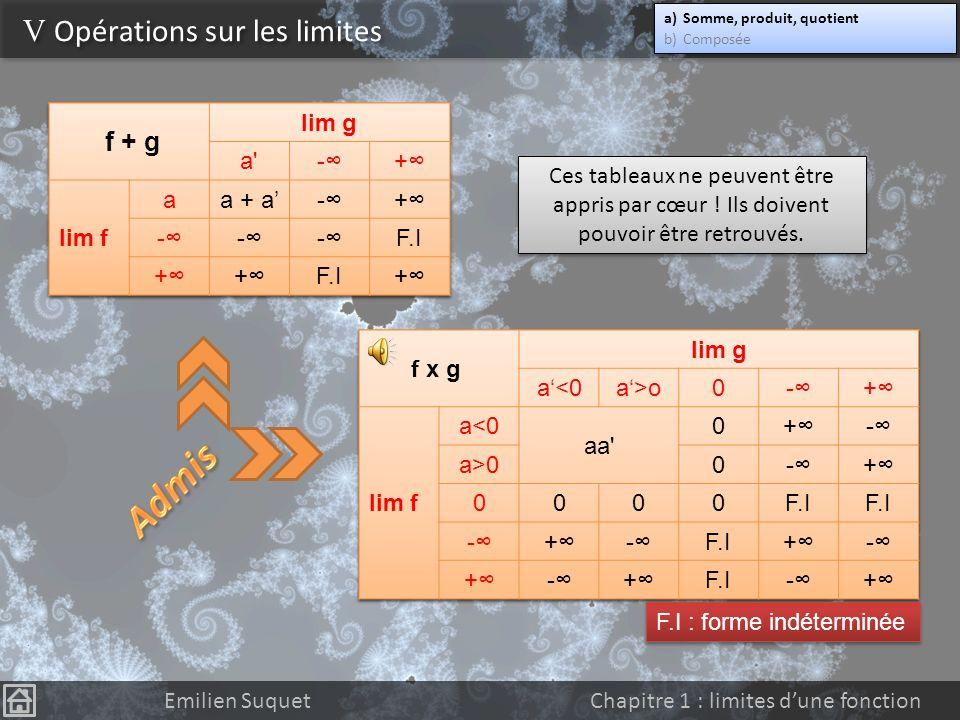 I V Limites et ordre 20 - 22 Emilien Suquet Chapitre 1 : limites dune fonction 36 Théorème des gendarmes Théorème de comparaison 1 Théorème de comparaison 2 Dans cette partie, a désigne soit un réel, soit +, soit -