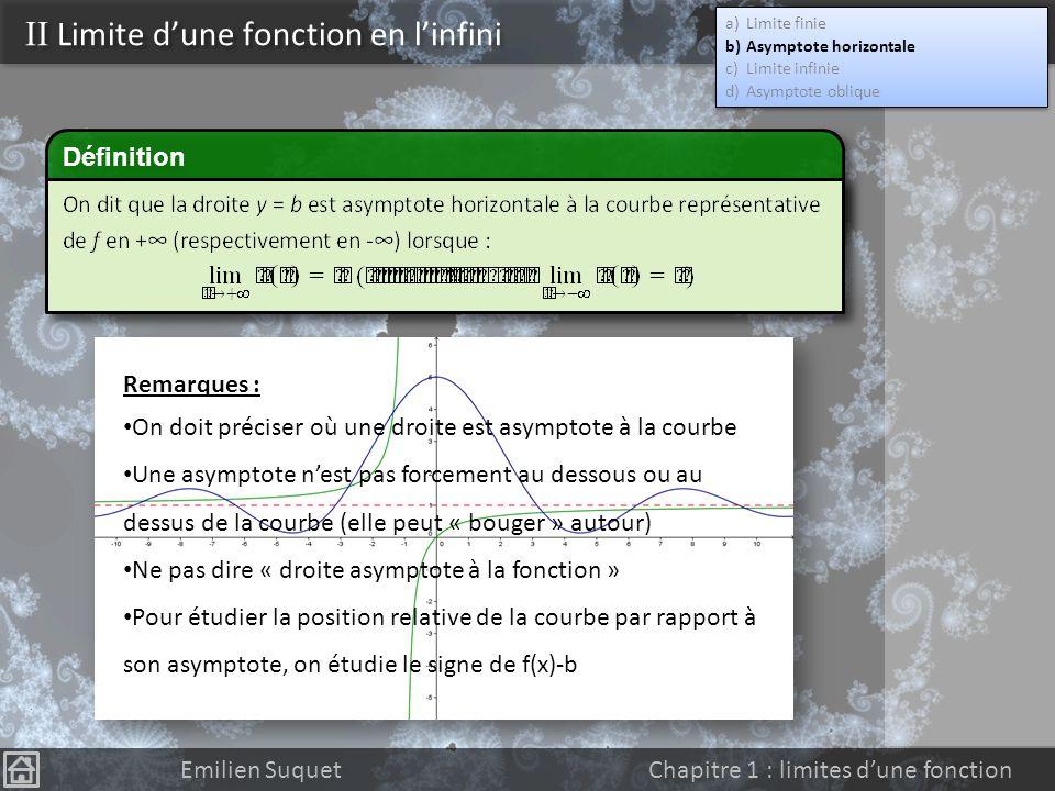 II Limite dune fonction en linfini a)Limite finie b)Asymptote horizontale c)Limite infinie d)Asymptote oblique a)Limite finie b)Asymptote horizontale c)Limite infinie d)Asymptote oblique 11 p 58 17 p 58 11 p 58 17 p 58 18 p 58 19 p 58 18 p 58 19 p 58 Emilien Suquet Chapitre 1 : limites dune fonction Limite de x/(1+x) en + Limite de x/(1+x) en +