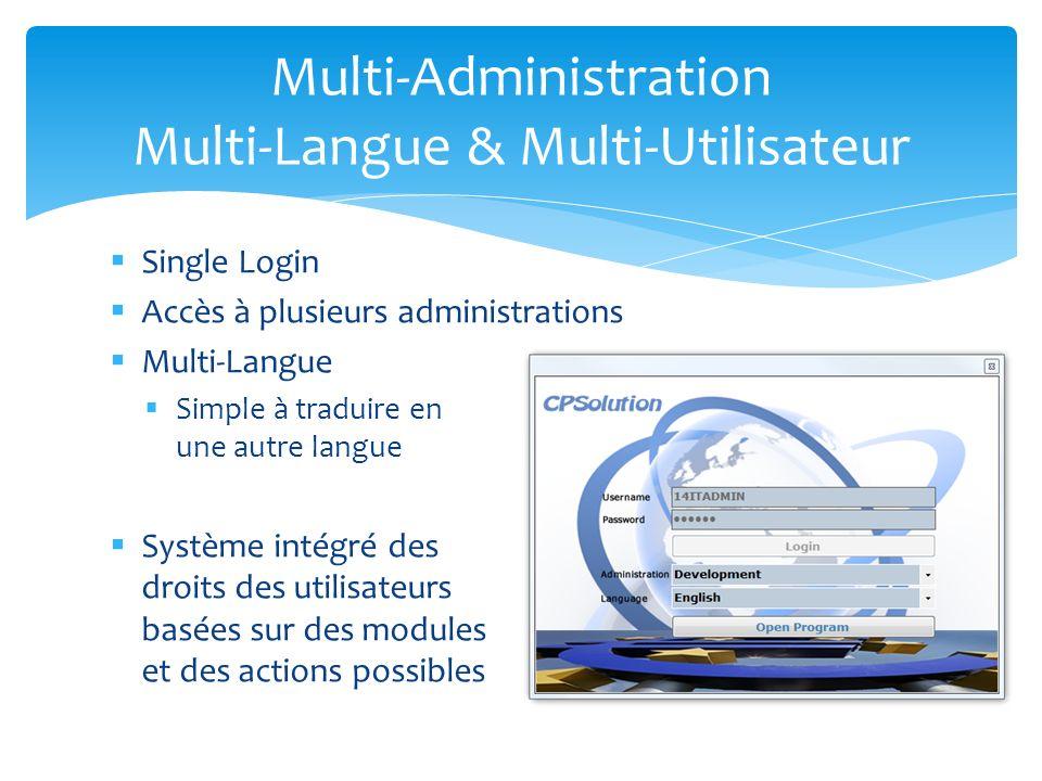 Single Login Accès à plusieurs administrations Multi-Langue Simple à traduire en une autre langue Système intégré des droits des utilisateurs basées sur des modules et des actions possibles Multi-Administration Multi-Langue & Multi-Utilisateur