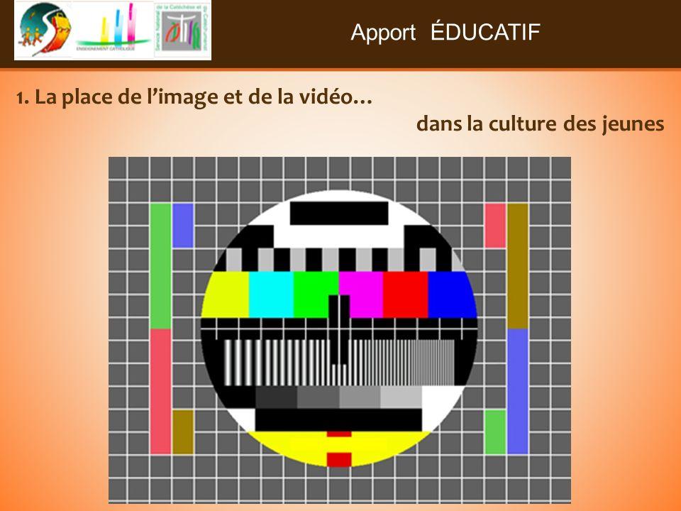 Apport ÉDUCATIF 1. La place de limage et de la vidéo… dans la culture des jeunes