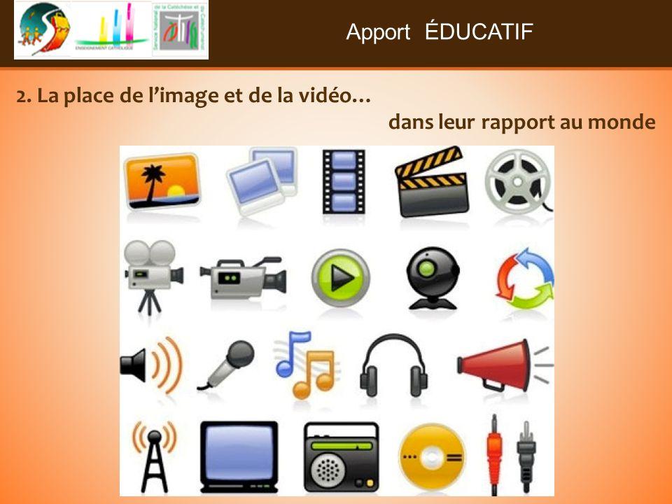Apport ÉDUCATIF 2. La place de limage et de la vidéo… dans leur rapport au monde
