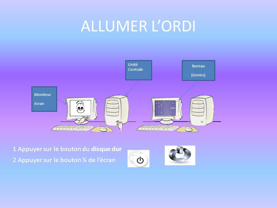 ALLUMER LORDI Moniteur écran Unité Centrale Bureau (icones) 1 Appuyer sur le bouton du disque dur 2 Appuyer sur le bouton ¼ de lécran