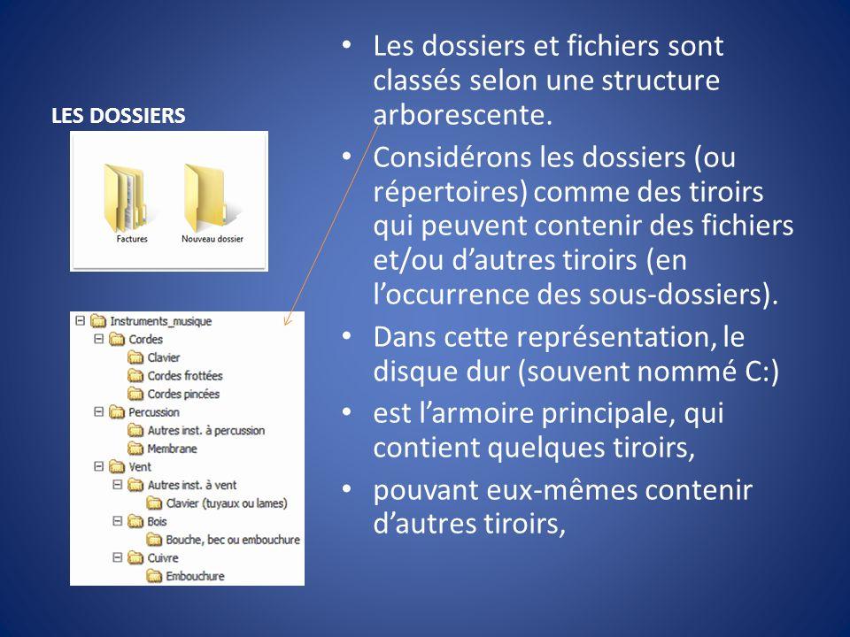 LES DOSSIERS Les dossiers et fichiers sont classés selon une structure arborescente. Considérons les dossiers (ou répertoires) comme des tiroirs qui p