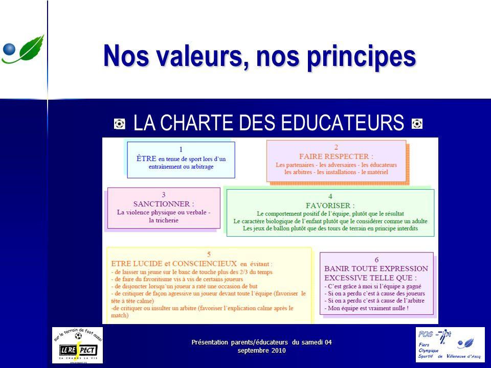 Présentation parents/éducateurs du samedi 04 septembre 2010 Nos valeurs, nos principes LA CHARTE DES EDUCATEURS