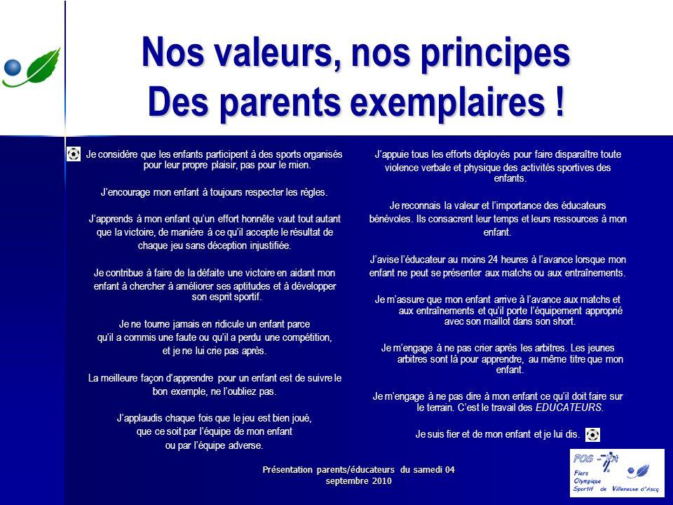 Présentation parents/éducateurs du samedi 04 septembre 2010 Nos valeurs, nos principes Des parents exemplaires ! Je considère que les enfants particip