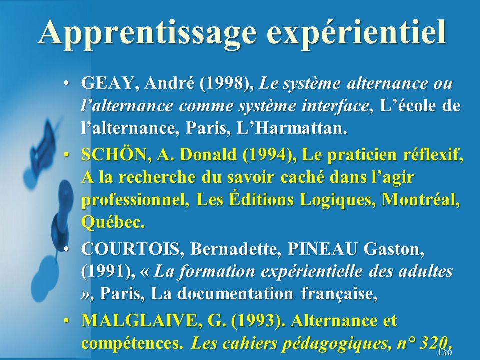 130 GEAY, André (1998), Le système alternance ou lalternance comme système interface, Lécole de lalternance, Paris, LHarmattan.GEAY, André (1998), Le système alternance ou lalternance comme système interface, Lécole de lalternance, Paris, LHarmattan.