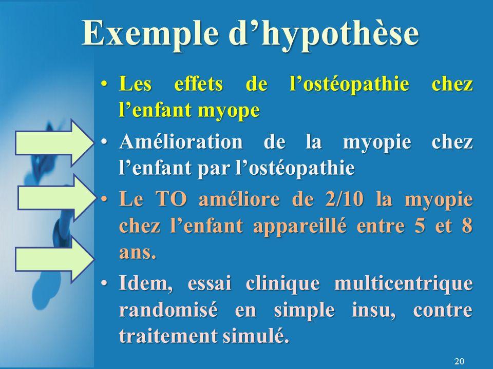 20 Les effets de lostéopathie chez lenfant myopeLes effets de lostéopathie chez lenfant myope Amélioration de la myopie chez lenfant par lostéopathieAmélioration de la myopie chez lenfant par lostéopathie Le TO améliore de 2/10 la myopie chez lenfant appareillé entre 5 et 8 ans.Le TO améliore de 2/10 la myopie chez lenfant appareillé entre 5 et 8 ans.