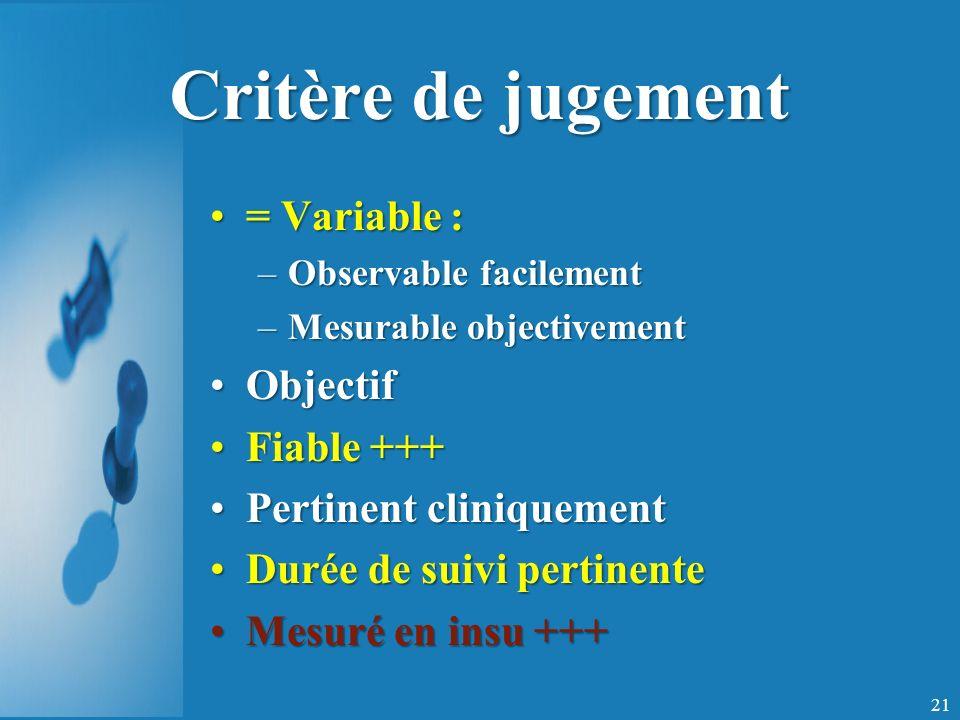 Critère de jugement 21 = Variable := Variable : –Observable facilement –Mesurable objectivement ObjectifObjectif Fiable +++Fiable +++ Pertinent cliniquementPertinent cliniquement Durée de suivi pertinenteDurée de suivi pertinente Mesuré en insu +++Mesuré en insu +++