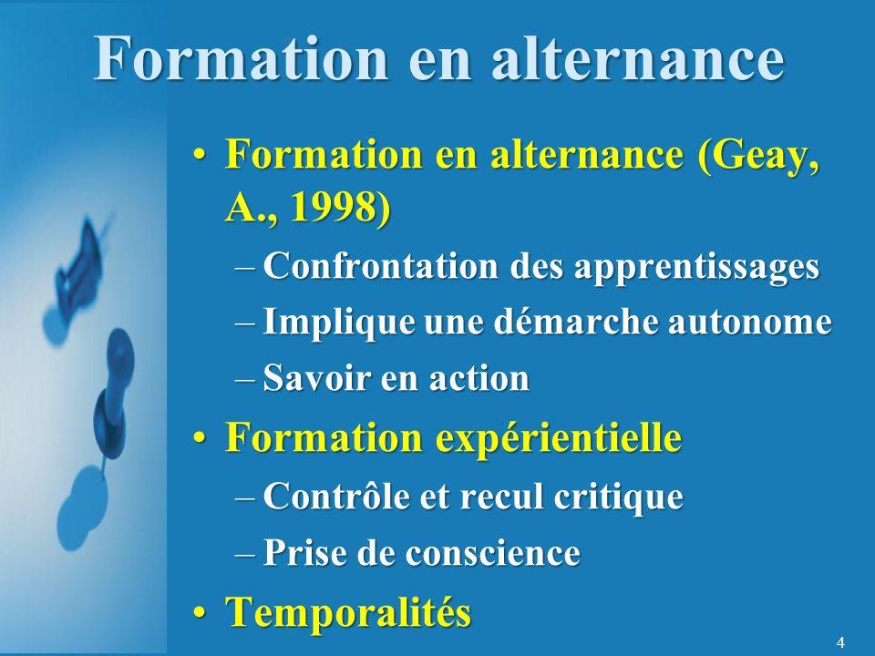 5 ConnaissancesConnaissances 3 dimensions génériques de la compétence (Durand, 2000)3 dimensions génériques de la compétence (Durand, 2000) –Connaissance –Pratique –Attitudes Connaissances, 3 savoirs