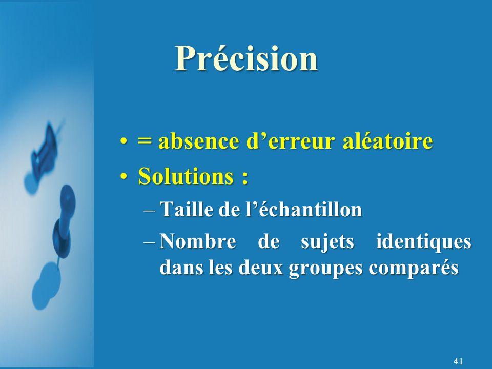 41 = absence derreur aléatoire Solutions : –T–T–T–Taille de léchantillon –N–N–N–Nombre de sujets identiques dans les deux groupes comparés Précision