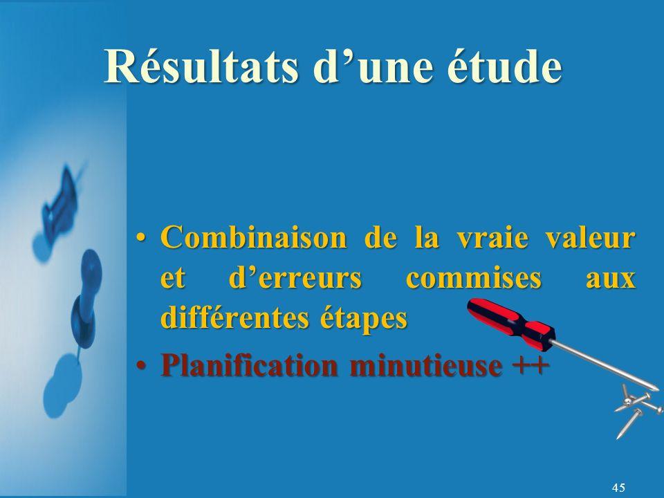 45 Combinaison de la vraie valeur et derreurs commises aux différentes étapes Planification minutieuse ++ Résultats dune étude