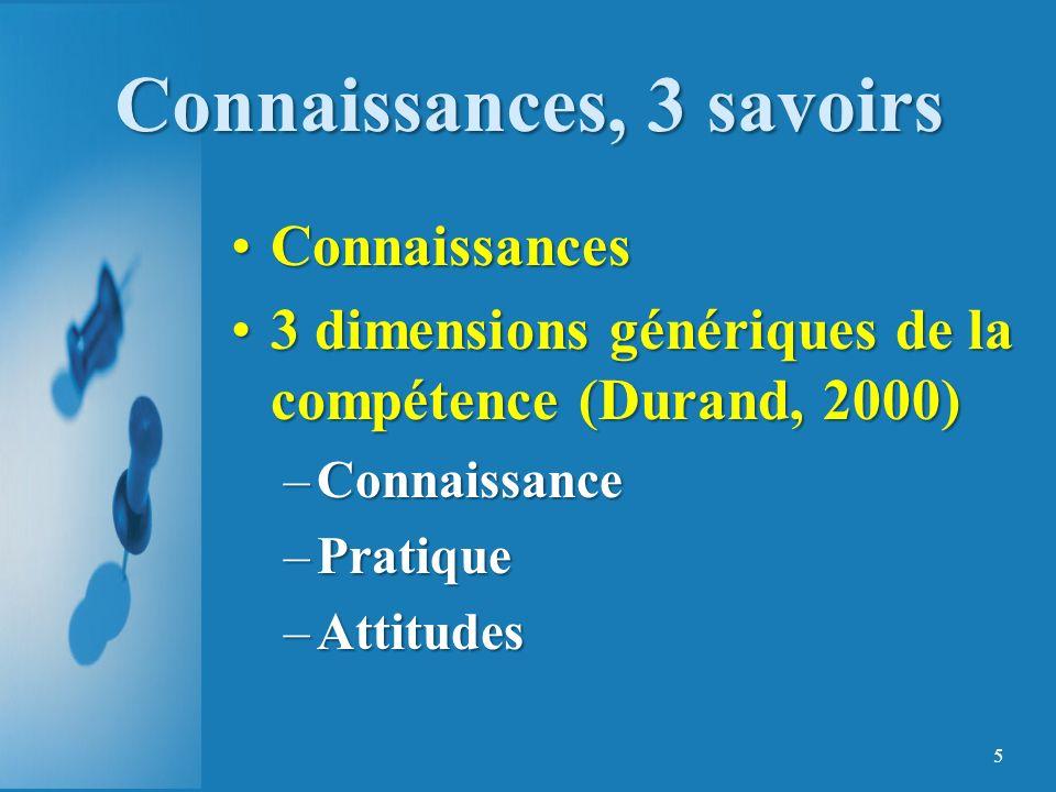 26 PrécisionPrécision ValiditéValidité PertinencePertinence 3 critères de bonne réalisation dune étude