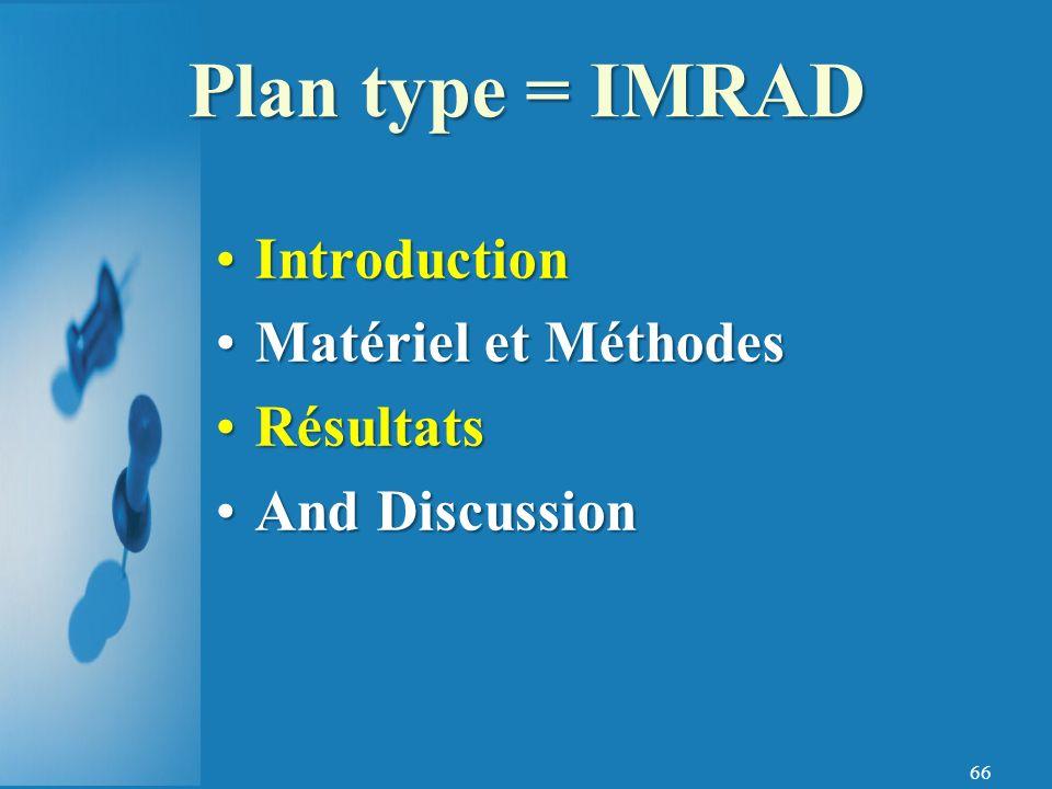 66 IntroductionIntroduction Matériel et MéthodesMatériel et Méthodes RésultatsRésultats And DiscussionAnd Discussion Plan type = IMRAD