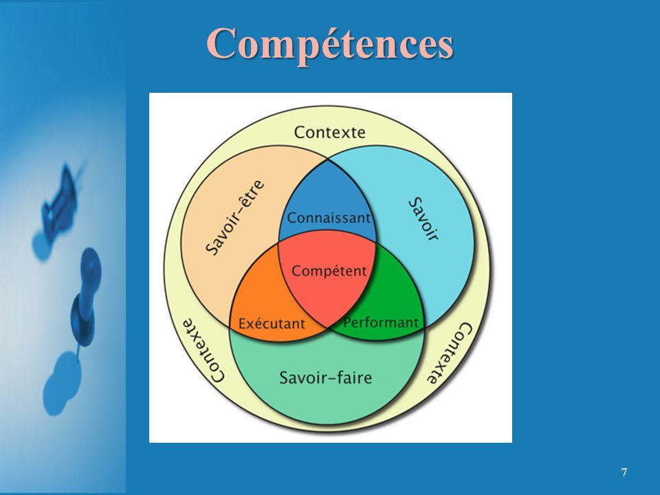 8 Un homme compétent est un homme qui se trompe selon les règles.