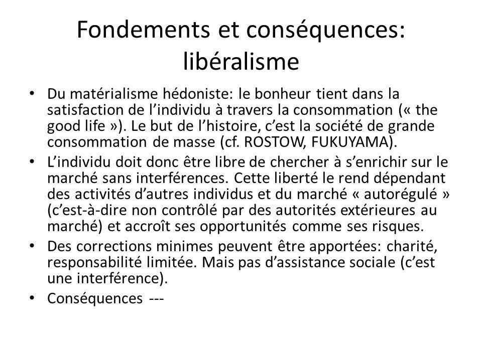 Fondements et conséquences: libéralisme Du matérialisme hédoniste: le bonheur tient dans la satisfaction de lindividu à travers la consommation (« the good life »).