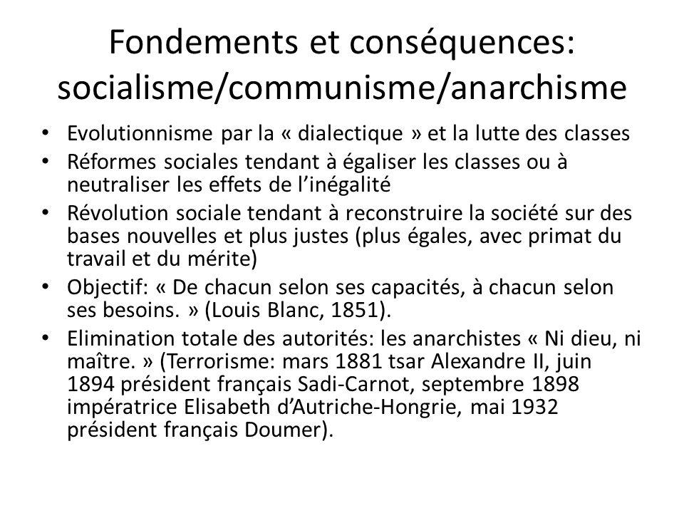 Fondements et conséquences: socialisme/communisme/anarchisme Evolutionnisme par la « dialectique » et la lutte des classes Réformes sociales tendant à