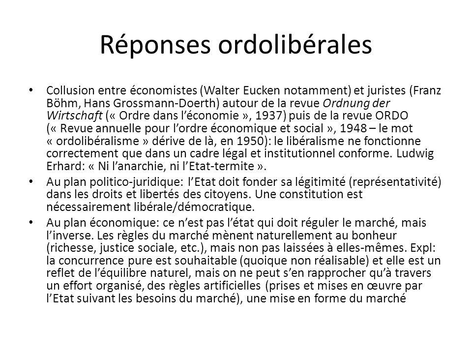 Réponses ordolibérales Collusion entre économistes (Walter Eucken notamment) et juristes (Franz Böhm, Hans Grossmann-Doerth) autour de la revue Ordnun