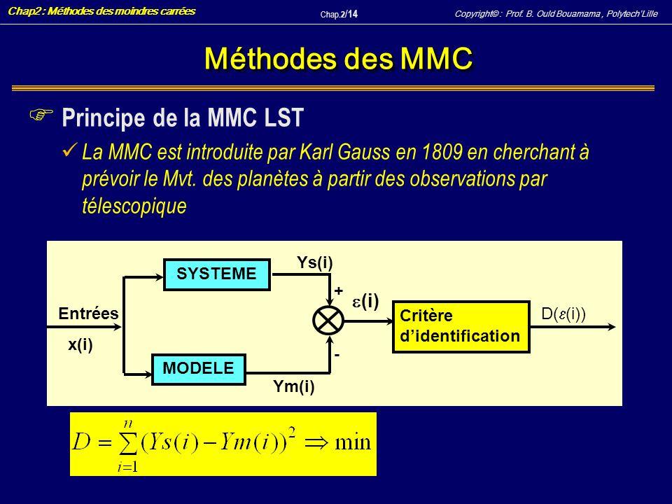 Copyright© : Prof. B. Ould Bouamama, PolytechLille Chap2 : Méthodes des moindres carrées Chap.2 / 14 Méthodes des MMC F Principe de la MMC LST La MMC