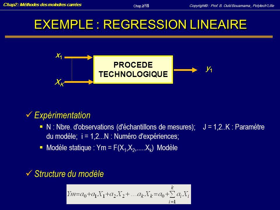 Copyright© : Prof. B. Ould Bouamama, PolytechLille Chap2 : Méthodes des moindres carrées Chap.2 / 15 EXEMPLE : REGRESSION LINEAIRE Expérimentation N :