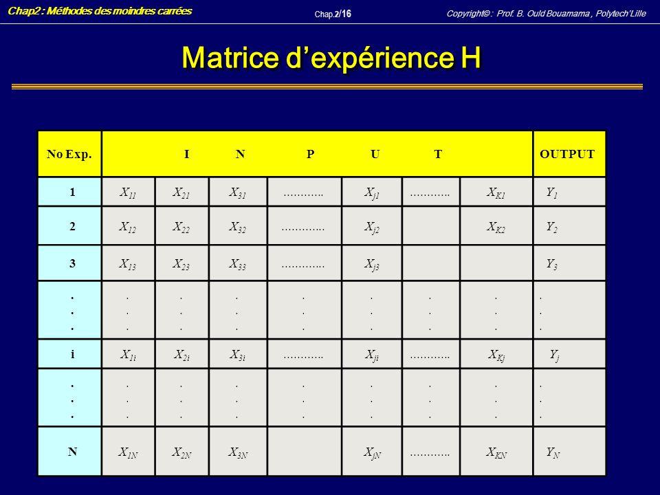 Copyright© : Prof. B. Ould Bouamama, PolytechLille Chap2 : Méthodes des moindres carrées Chap.2 / 16 Matrice dexpérience H No Exp. I N P U TOUTPUT 1X