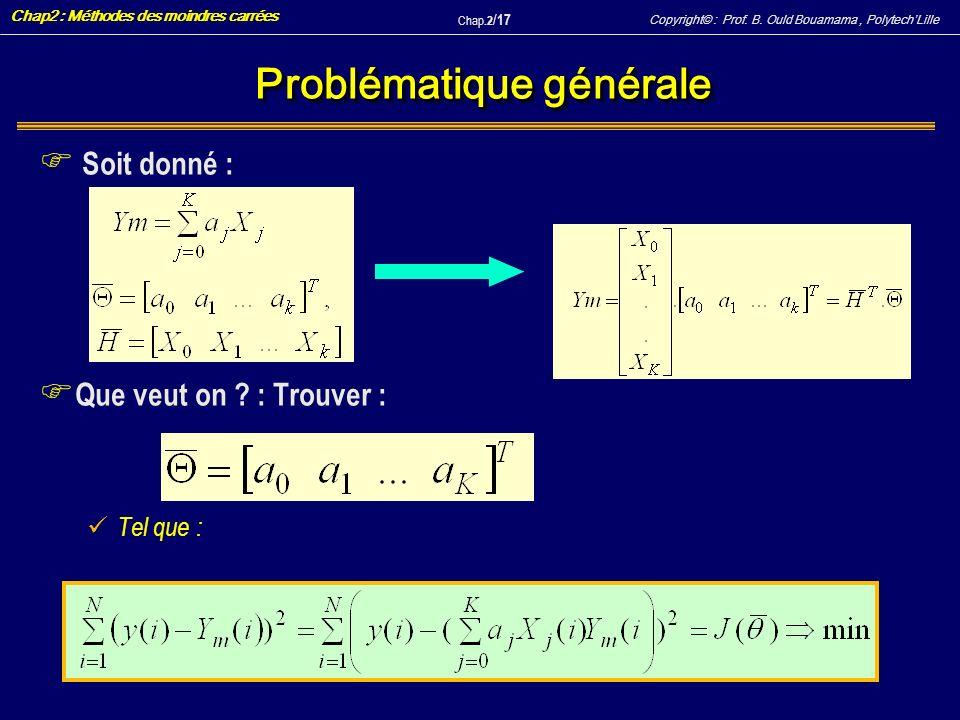 Copyright© : Prof. B. Ould Bouamama, PolytechLille Chap2 : Méthodes des moindres carrées Chap.2 / 17 Problématique générale F Soit donné : F Que veut
