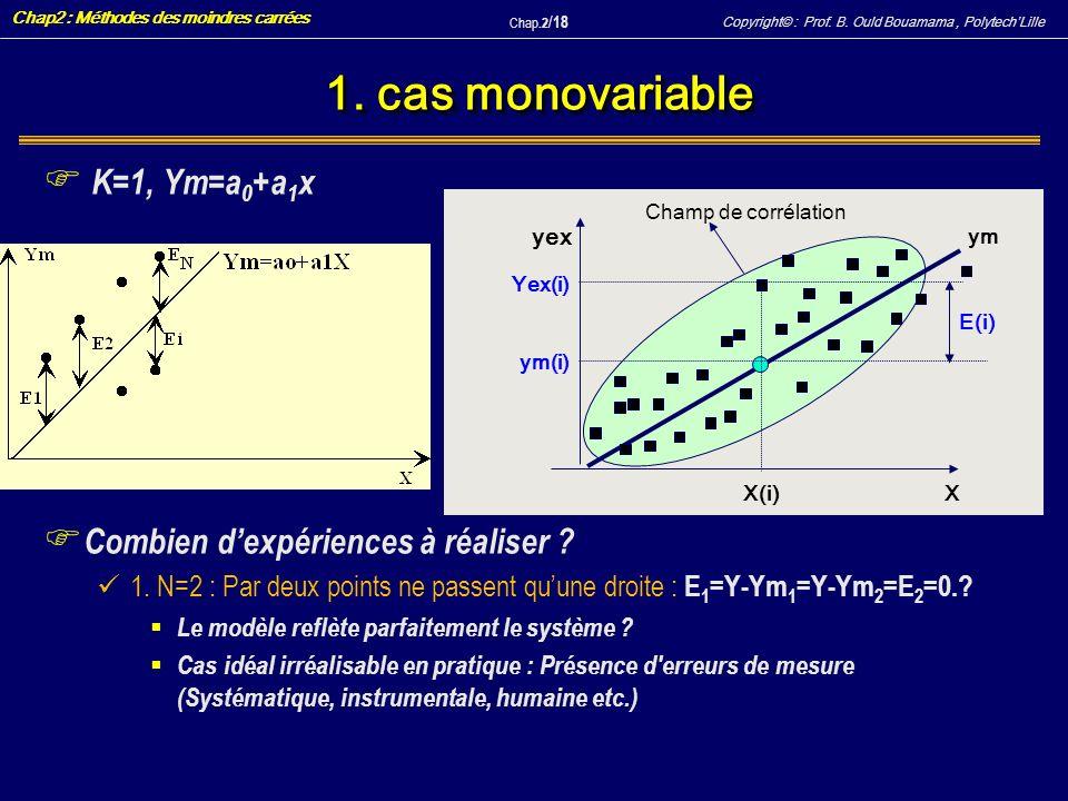 Copyright© : Prof. B. Ould Bouamama, PolytechLille Chap2 : Méthodes des moindres carrées Chap.2 / 18 1. cas monovariable F K=1, Ym=a 0 +a 1 x F Combie